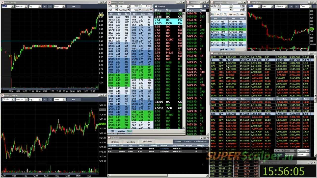 Online forex trading sites