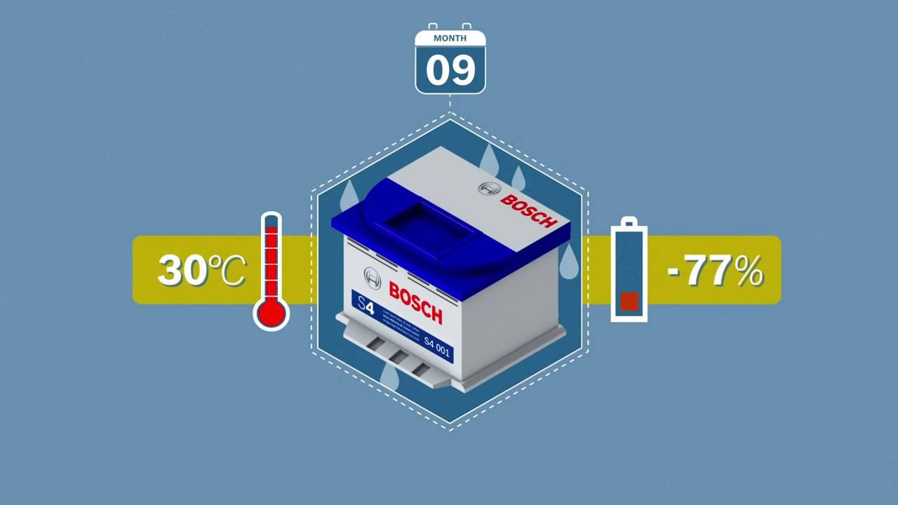 как правильно хранить заряженные батареи