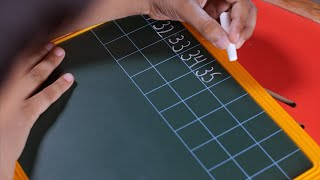 Shot of an Indian child writing numbers on green slate / chalkboard