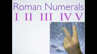 Roman Numerals had no Zero, or Place Value - Animated Math