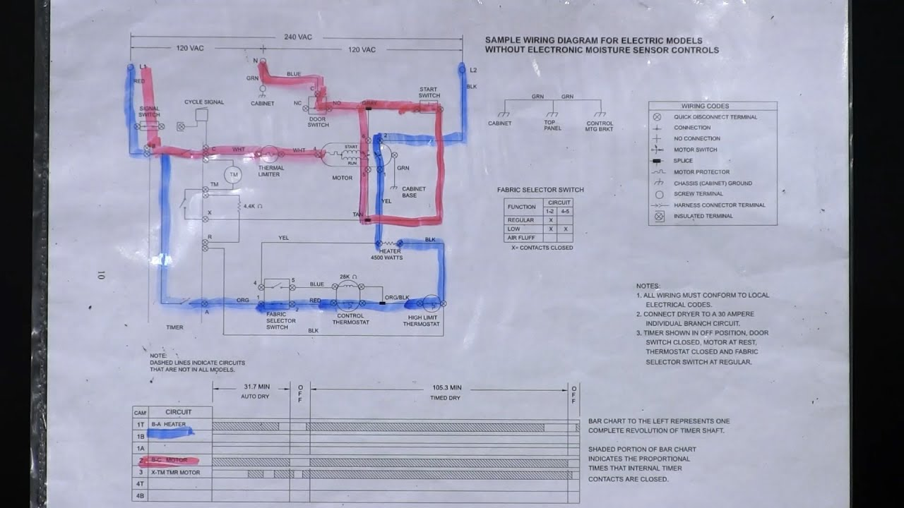 Wiring Schematic Diagnostics - Frigidaire Electric Dryer | Fred's Appliance  AcademyFred's Appliance Academy