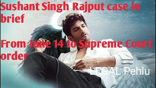 Supreme Court order in Sushant Singh Rajput Case