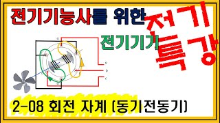 2-08 전기기능사 필기 (동기기) 동기 전동기의 원리…