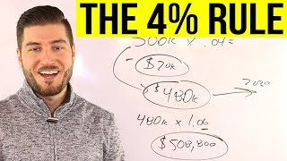 Can YOU Afford Retirement? | 4% Rule Explained | Safe Withdrawal Rate