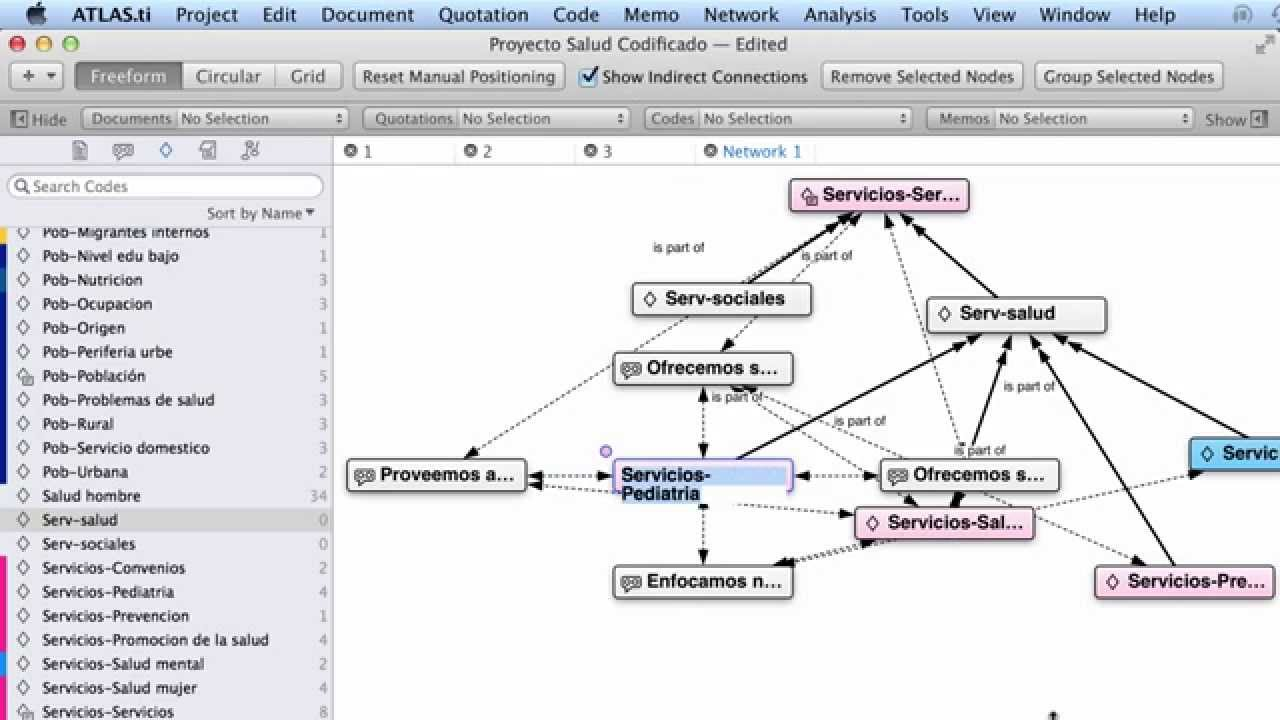 Qualitative data analysis report