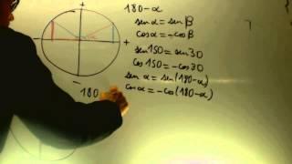 Angulos del segundo tercer cuarto cuadrante Matematicas 4 ESO Academia Usero Estepona