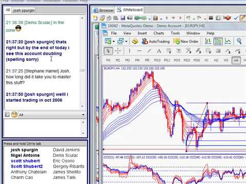 Best forex funded account