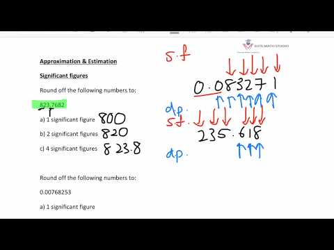 Secondary 1 Real Numbers part 2 Singapore
