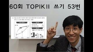 TOPIK 2 60회 쓰기 53번