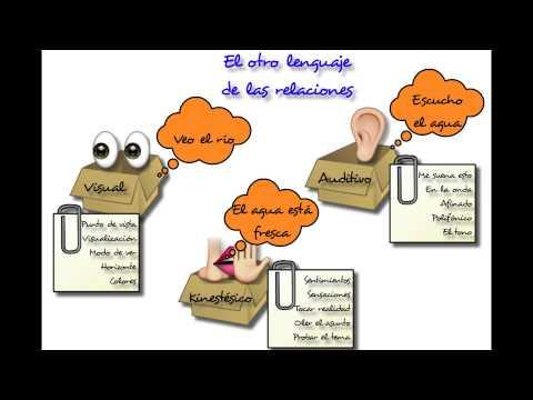 """10 Ejercicios Y Metáforas Para Construir Relaciones Positivas: Del Libro """"Eficacia Interpersonal"""""""