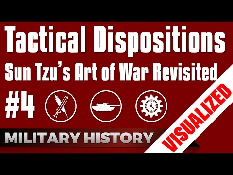 Sun Tzu's Art of War - Chapter 4: Tactical Dispositions - Revisited