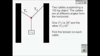 static equilibrium 2 cables different angles