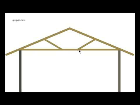 Roof Truss Basics - Structural Engineering And Home Building Tips