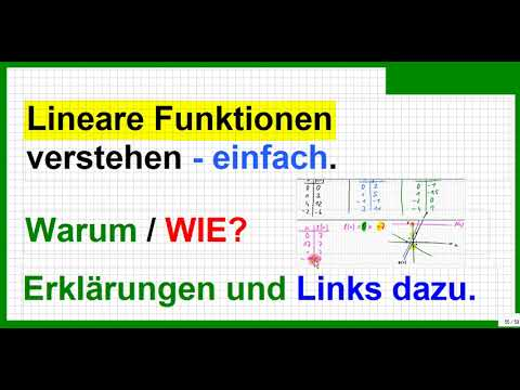 lineare funktionen f x mx n verstehen mit anstieg nullstellen y achsenabschnitt usw. Black Bedroom Furniture Sets. Home Design Ideas