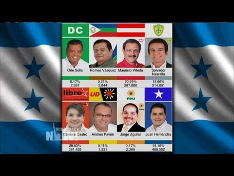 Honduras Presidential Elections in Dispute as Activists Defy