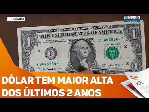 Dólar tem maior alta dos últimos 2 anos - TV SOROCABA/SBT