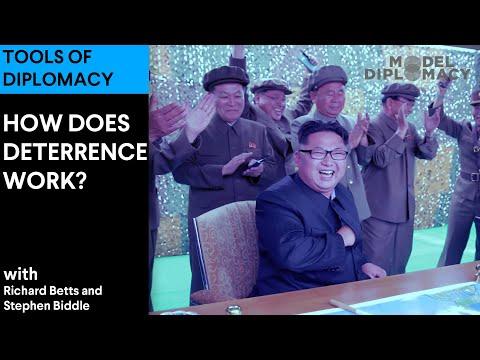 Deterrence | Model Diplomacy