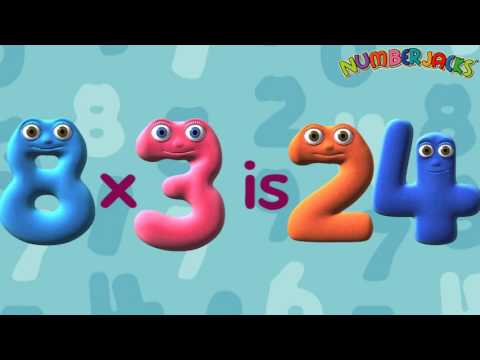 Number Names Worksheets learning 3 times tables : Detail for 3 Times Tables - Learn