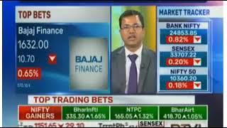Bajaj Finance Tradingview by Moneylicious Capital on BTVI