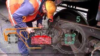відеофільм охорона праці при виконання робіт на пункті технічного обслуговування вагонів з відчеплен