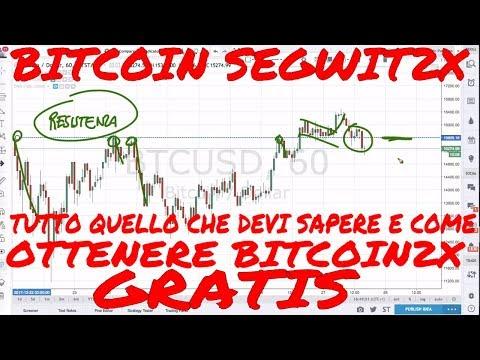 Bitcoin Segwit2X: quello che devi Sapere e come Ottenere Bitcoin2X Gratis !