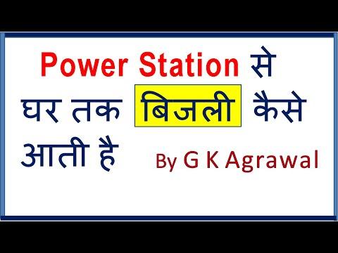 In Hindi AC Supply to home, how HV transmission is used