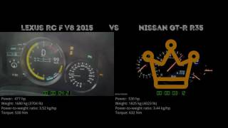 Lexus RC F V8 2015 vs. Nissan GT-R R35 - the 0-100 km/h duel. Which...