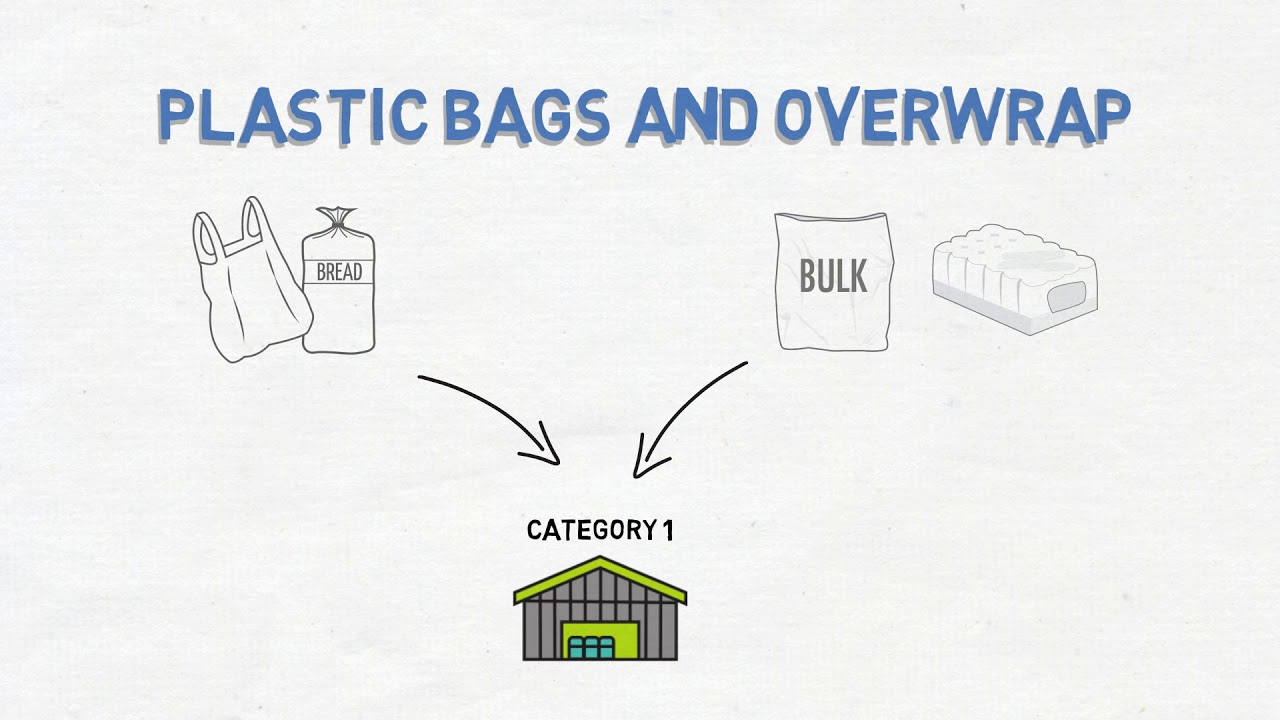 diagram of plastic bag [ 1280 x 720 Pixel ]