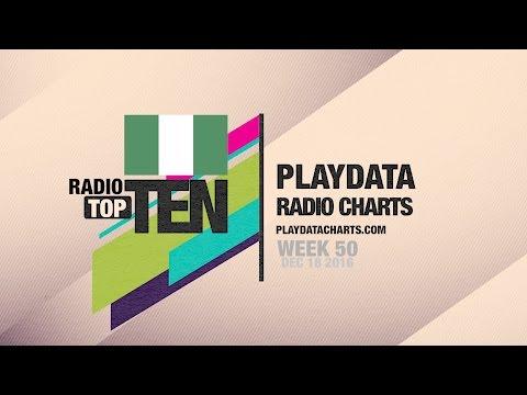 PLAYDATA CHARTS RADIO TOP TEN NIGERIA 2016 WEEK 50