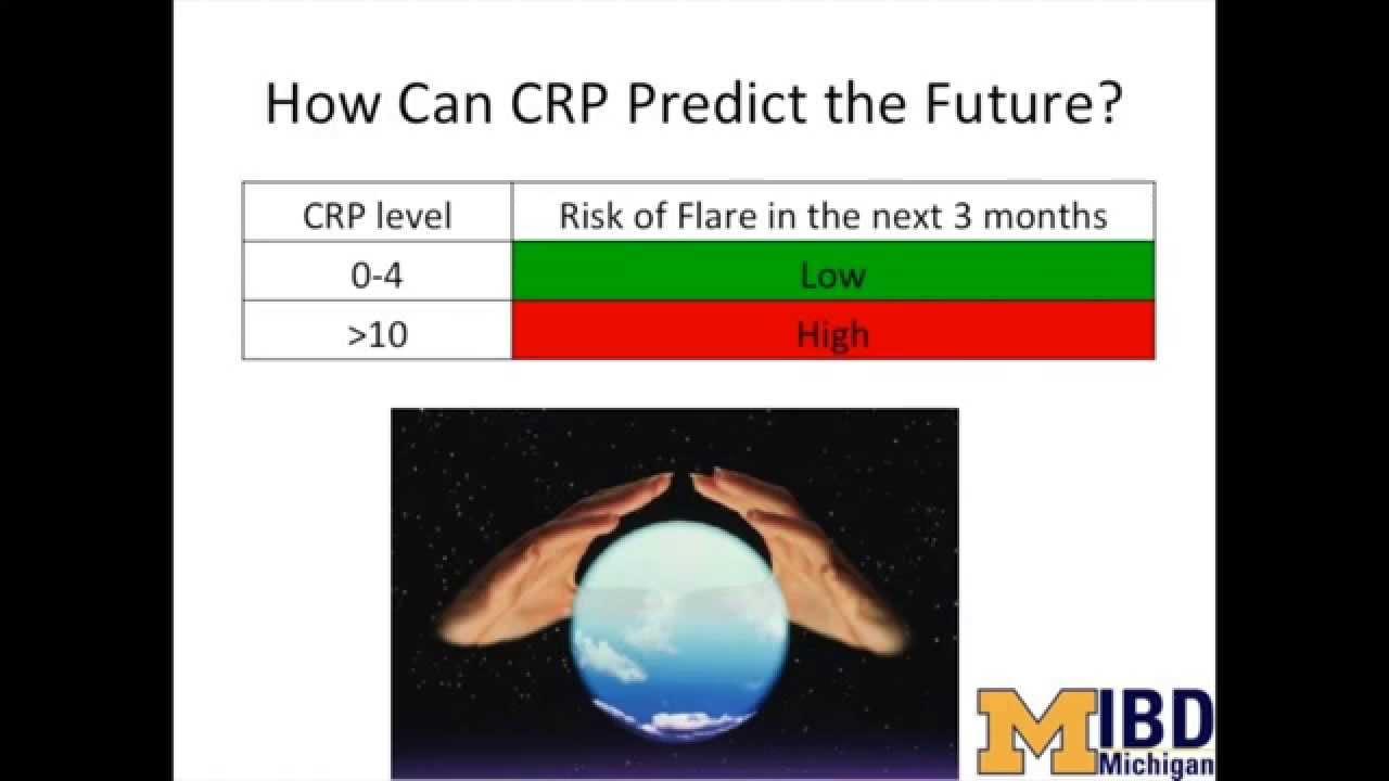 IBD School 501: C-Reactive Protein