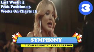 top 10 songs this week   april 13 2017   uk bbc hits official singles chart top 40   most popular