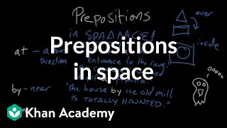 Prepositions Of Space | Prepositions | The Parts Of Speech | Grammar