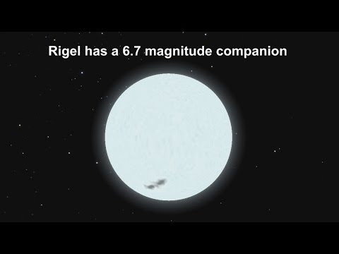 Eyes on the Sky: Super Star Rigel