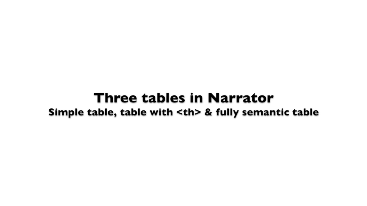 Tables | Introduction to Accessibility