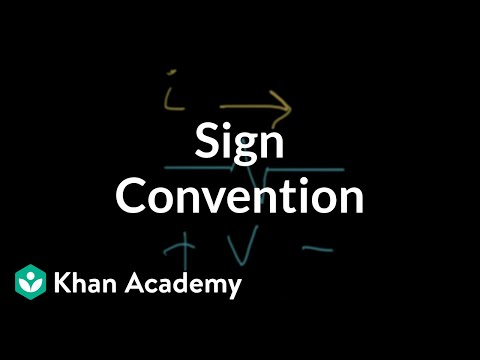Sign convention for passive components | Electrical engineering | Khan Academy