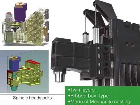 VMC EM Series - EM-1650 Vertical Machining Center - SY Machinery