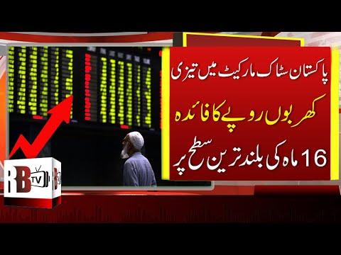 PAKISTAN STOCK EXCHANGE: Stock Market At 16 Months High, KSE100 Index Crosses 42000 Mark | PSX |RBTV