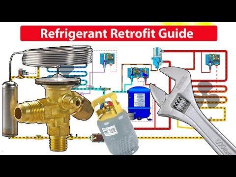 refrigerant-retrofit-guide