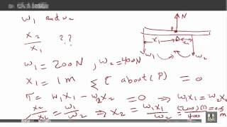 Physics Introduction | Ch3 | Statics of Particles | Examples - 3