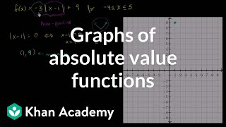 Graphs of absolute value functions   Functions and their graphs   Algebra II   Khan Academy