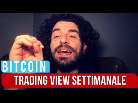 Trading bitcoin news dall'analisi ciclica!