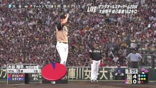 Shohei Ohtani (大谷翔平) 101 mph (162Km)!