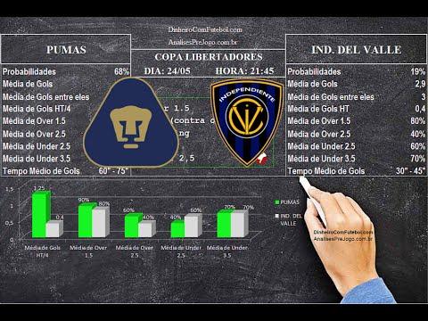 Análises Pré -Jogo - Pumas x Independiente del Valle - Copa Libertadores