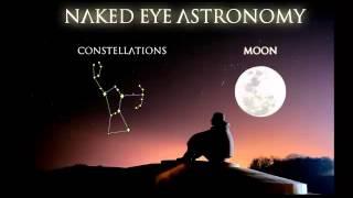 Amateur Astronomy - Introduction