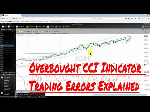 Overbought CCI Indicator Trading Errors Explained