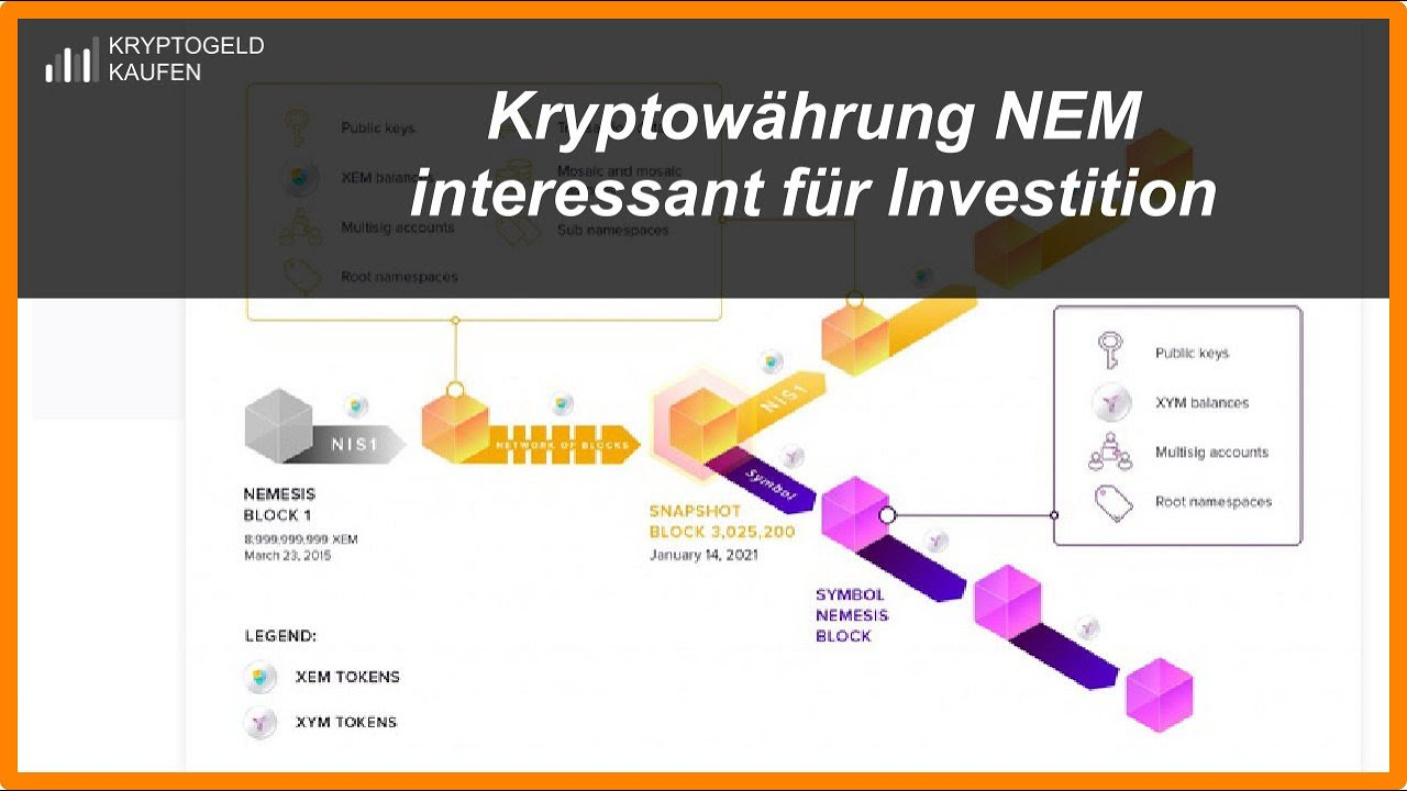 binäre optionen geldmanagement microsoft word kryptowährung kaufen nem