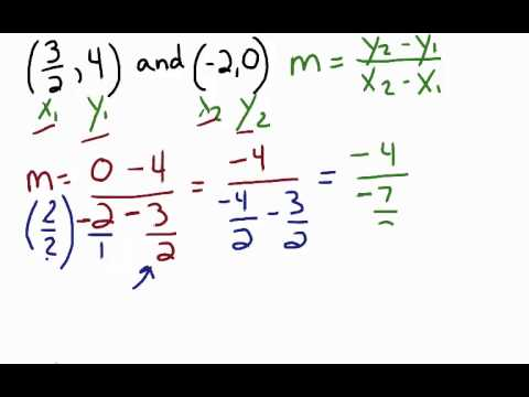 Algebra finding the slope of a line passing through a pair of algebra finding the slope of a line passing through a pair of points ccuart Images