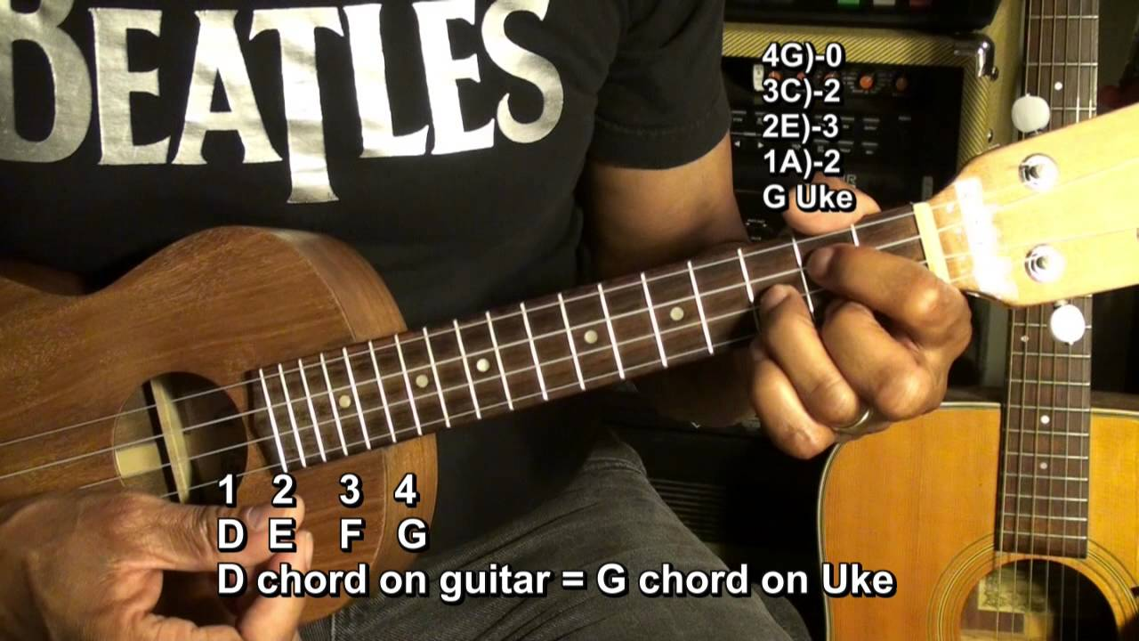 From Guitar To Ukulele In 60 Seconds Tutorial Lesson