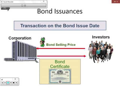 CHAPTER 14 LONG-TERM LIABILITIES - LECTURE PART I