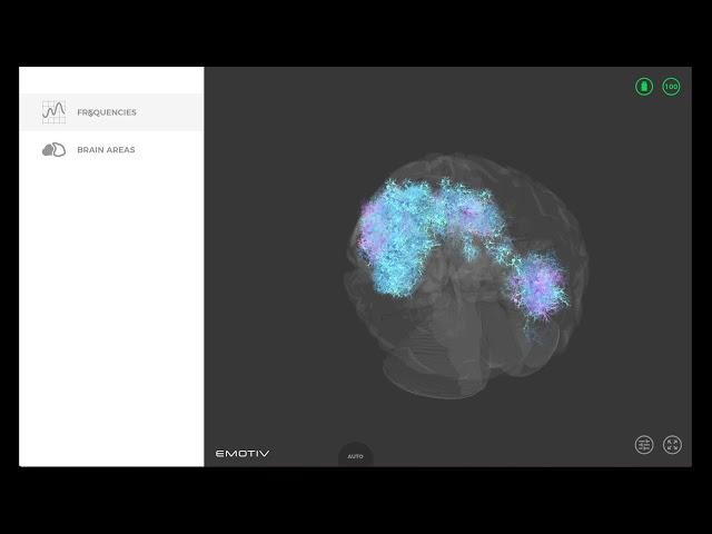 EMOTIV BrainViz software introduction